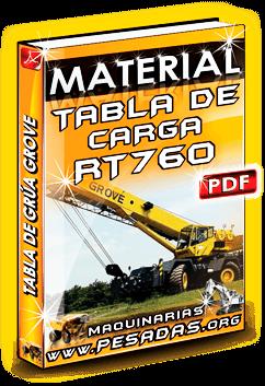 Descargar Material Tablas de Carga Grove RT760E
