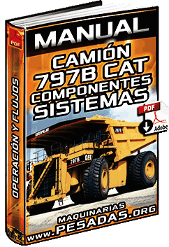 Ver Manual de Camión Minero 797B Caterpillar
