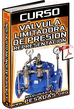 Valvula limitadora de presion partes