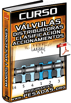 Curso: Válvulas Distribuidoras - Mandos, Clasificación, Accionamientos y Aplicaciones