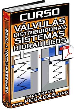 Curso de Válvulas Distribuidoras de Sistemas Hidráulicos - Clasificación