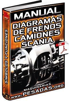 Manual: Diagramas del Sistema de Frenos de Camiones Scania – Símbolos y Funciones