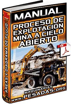 Manual: Proceso de Explotación en Mina a Cielo Abierto - Áreas y Diagrama de Flujo