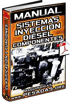 Manual de Sistemas de Inyección Diésel – Clasificación, Componentes y Funciones