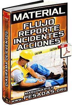 Material: Diagrama de Flujo de Reportes de Incidentes y Acciones Correctivas