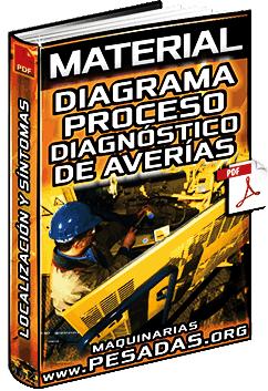 Material: Diagrama de Procesos del Diagnóstico de Averías – Volvo
