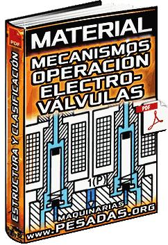 Material: Electroválvulas o Válvulas de Solenoide - Mecanismos y Operación