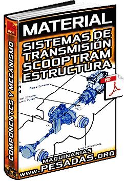 Material: Sistema de Transmisión del Scooptram – Estructura y Componentes