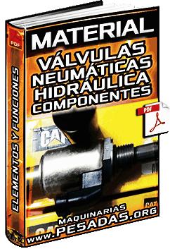 Material de Válvulas Neumáticas e Hidráulica - Componentes y Funciones