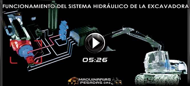 Vídeo de Funcionamiento del Sistema Hidráulico de Excavadoras (Animación 3D)