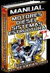 Manual de Motores Diésel – Clasificación, Partes, Estructura, Diagramas y Sistemas