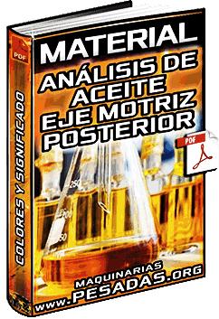Material: Análisis de Aceite del Eje Motriz Posterior - Muestras, Colores y Significado