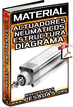 Material: Actuadores Neumáticos – Estructura, Diagrama, Partes y Componentes